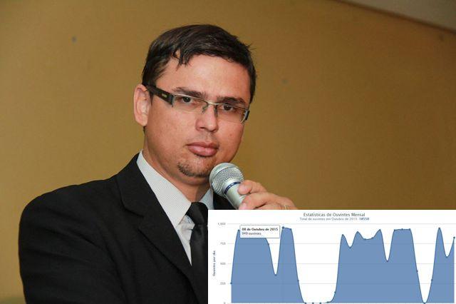 miquelin Feitosa, responsável pela produção, programação e apresentação da rádio ApuG