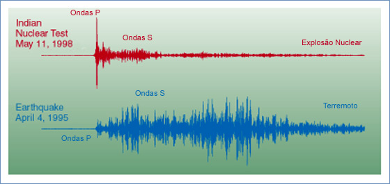 sismograma_comparativo_explosao_terremoto_20160106-105733
