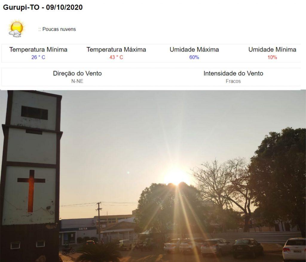 "Gurupi-temperatura-1024x875 Máxima de 43ºC   Meteorologista alerta sobre ""sensacionalismo"" envolvendo alta temperatura e clima seco"