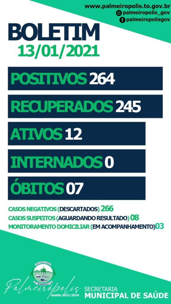 WhatsApp-Image-2021-01-13-at-16.06.18-576x1024 Palmeirópolis| Moradores denunciam falta de testes para Covid-19 no município